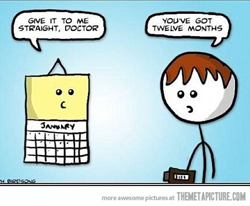 calendartwelve